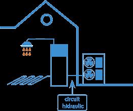 schema pompe de caldura aer apa Daikin Altherma 3HF