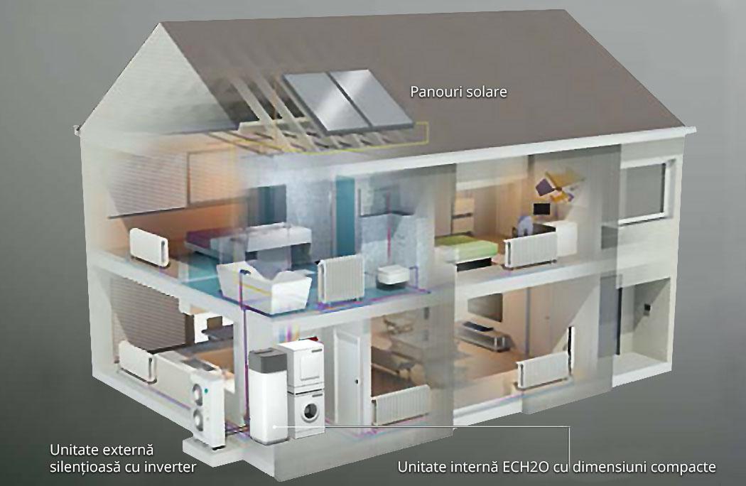 R-ECH2O-house
