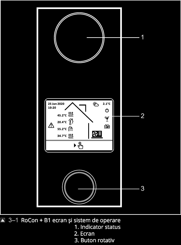 RoCon daikin diagrama