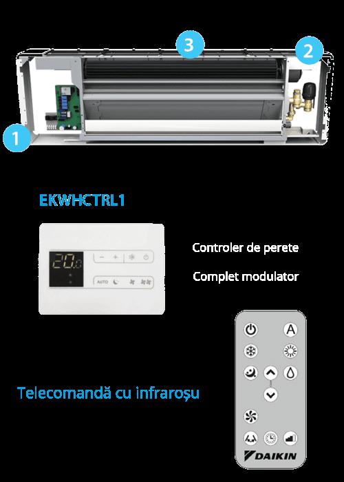 Ventiloconvector de perete cu telecomanda Daikin